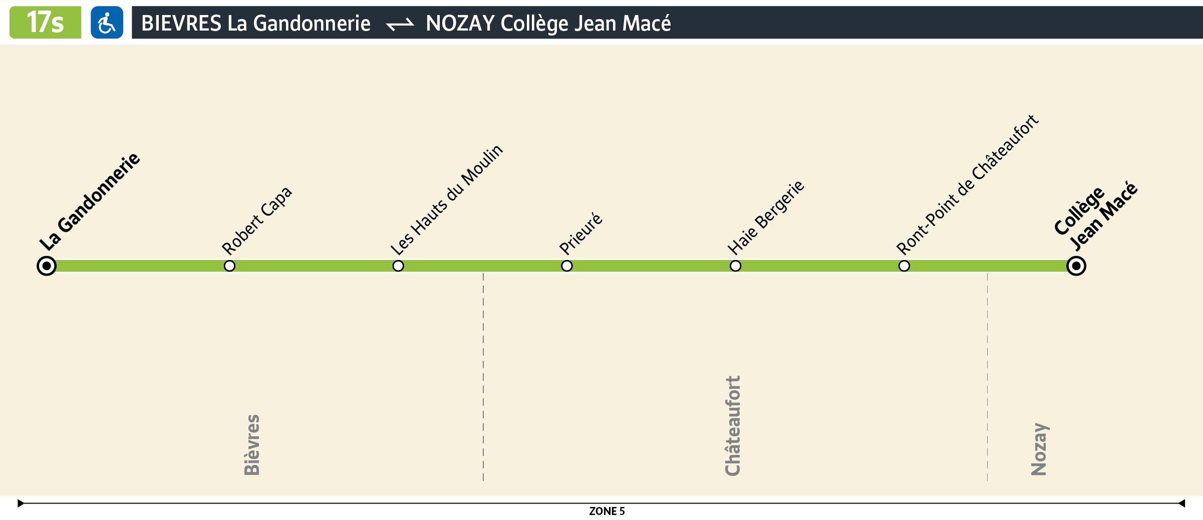 Graphic Ligne