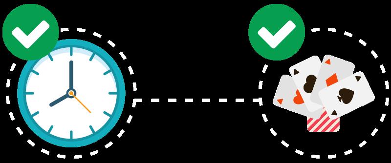 Icon zur Verdeutlichung von Fristen für Bonusangebote