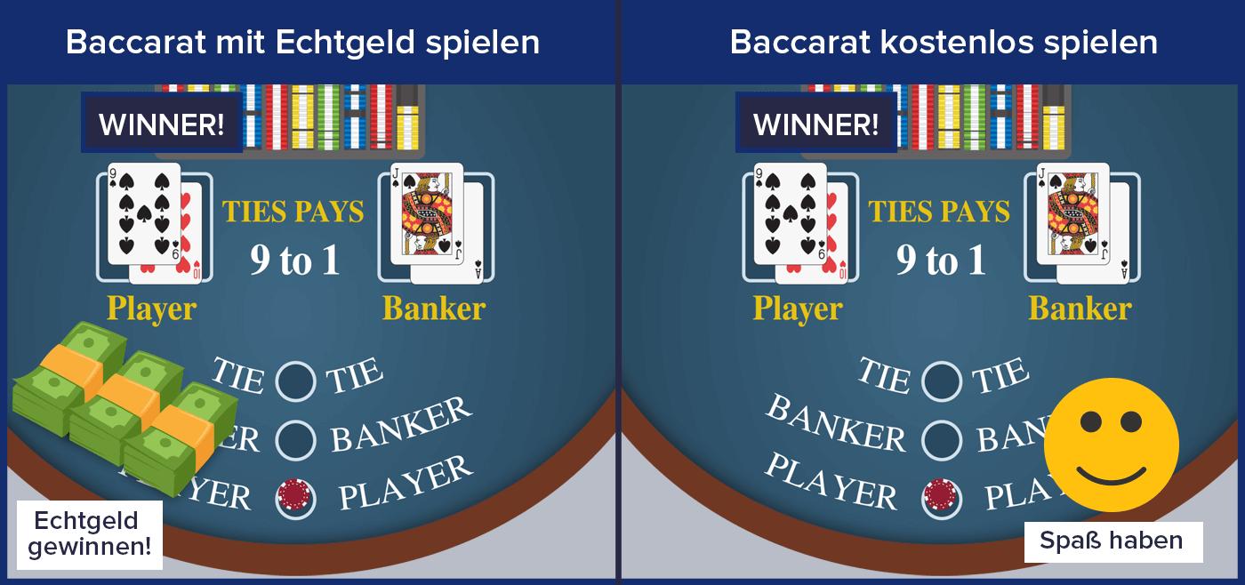 Zwei Baccarat-Tische: einer zeigt das Spiel um Echtgeld, der andere ist zum kostenlosen spielen