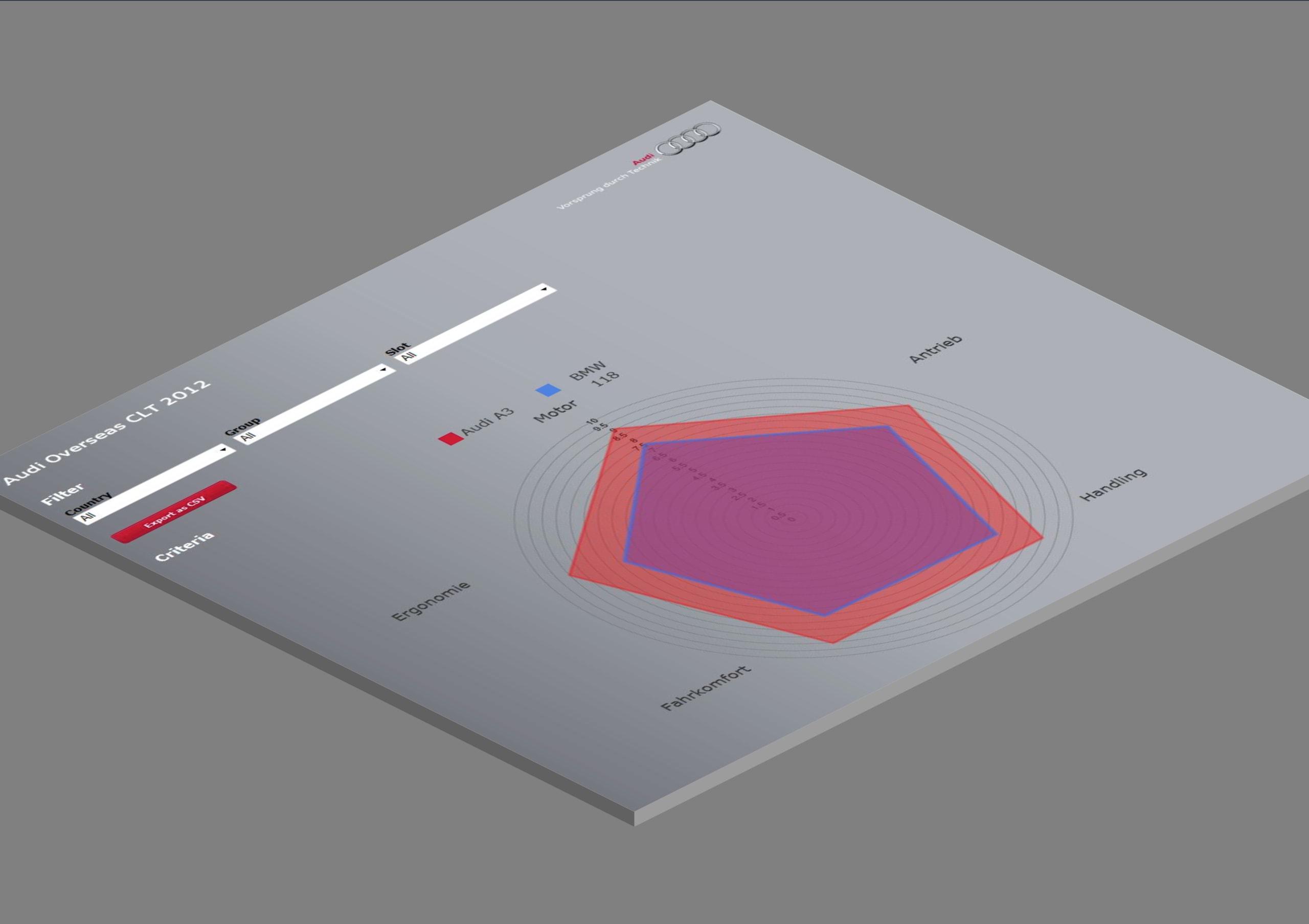 Audi-A3-Compare-CMS-003@3x