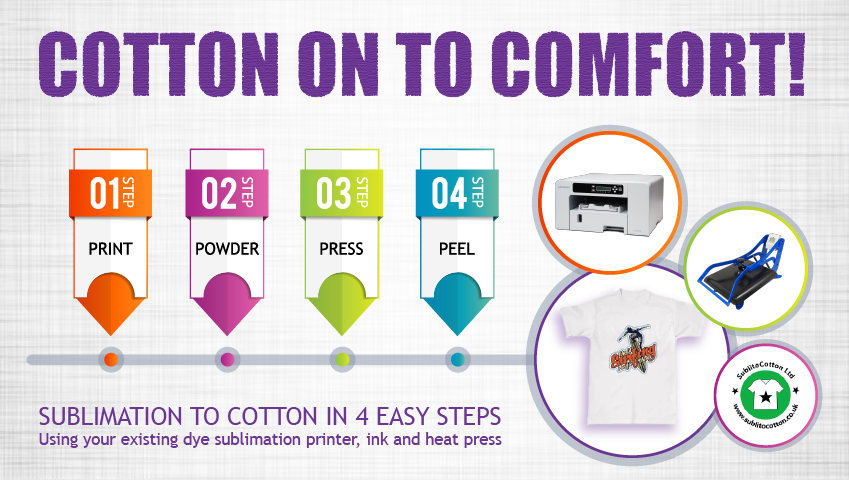 Introducing The New SubliToCotton Solution For High Quality Garment Decoration