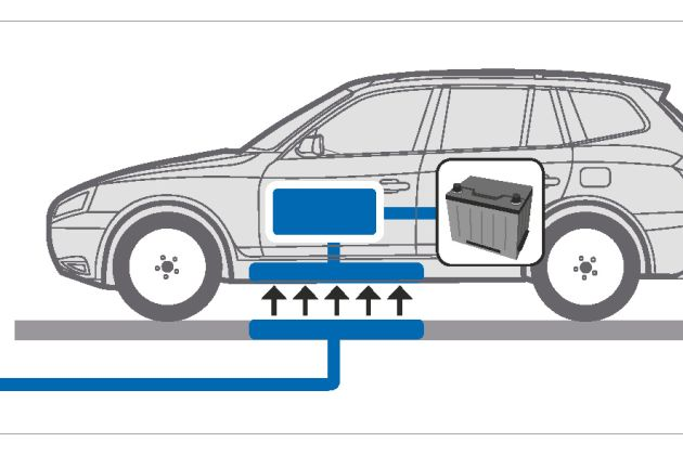 Fuel Cell E-Mobility