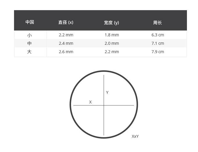 CN Chart