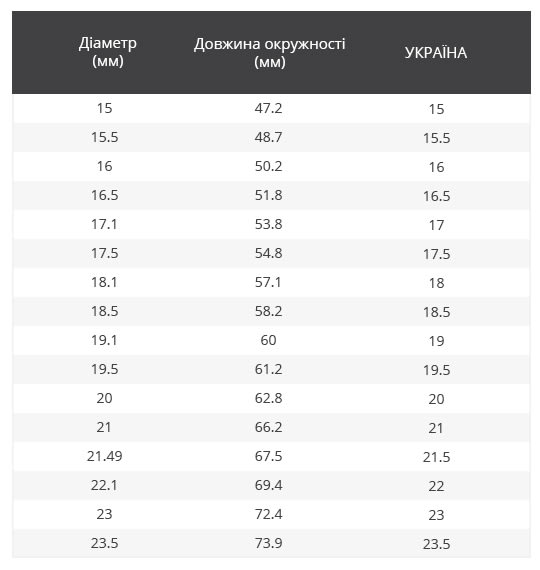 UA Таблиця