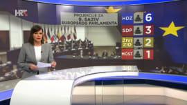 TV NOTICIAS 02/03/2019