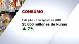 TV NOTICIAS 09/08/2019