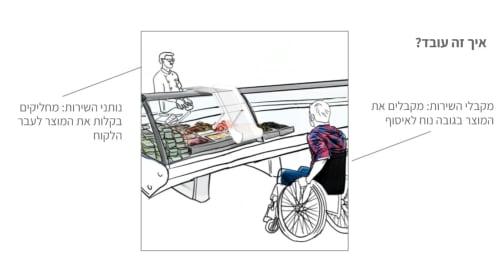 הרעיון הזוכה בהאקתון של רשת שופרסל ועמותת נגישות לישראל / צילום: מתן שי, יקיר עזריה ומרח חליפה קטייש