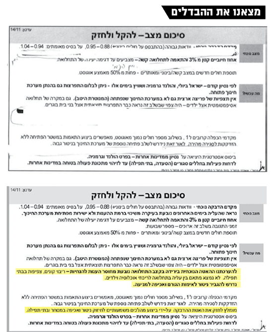 למעלה: שקף שהופץ על ידי המדינה למטה: אותו השקף כפי שמופיע באתר האוניברסיטה העברית