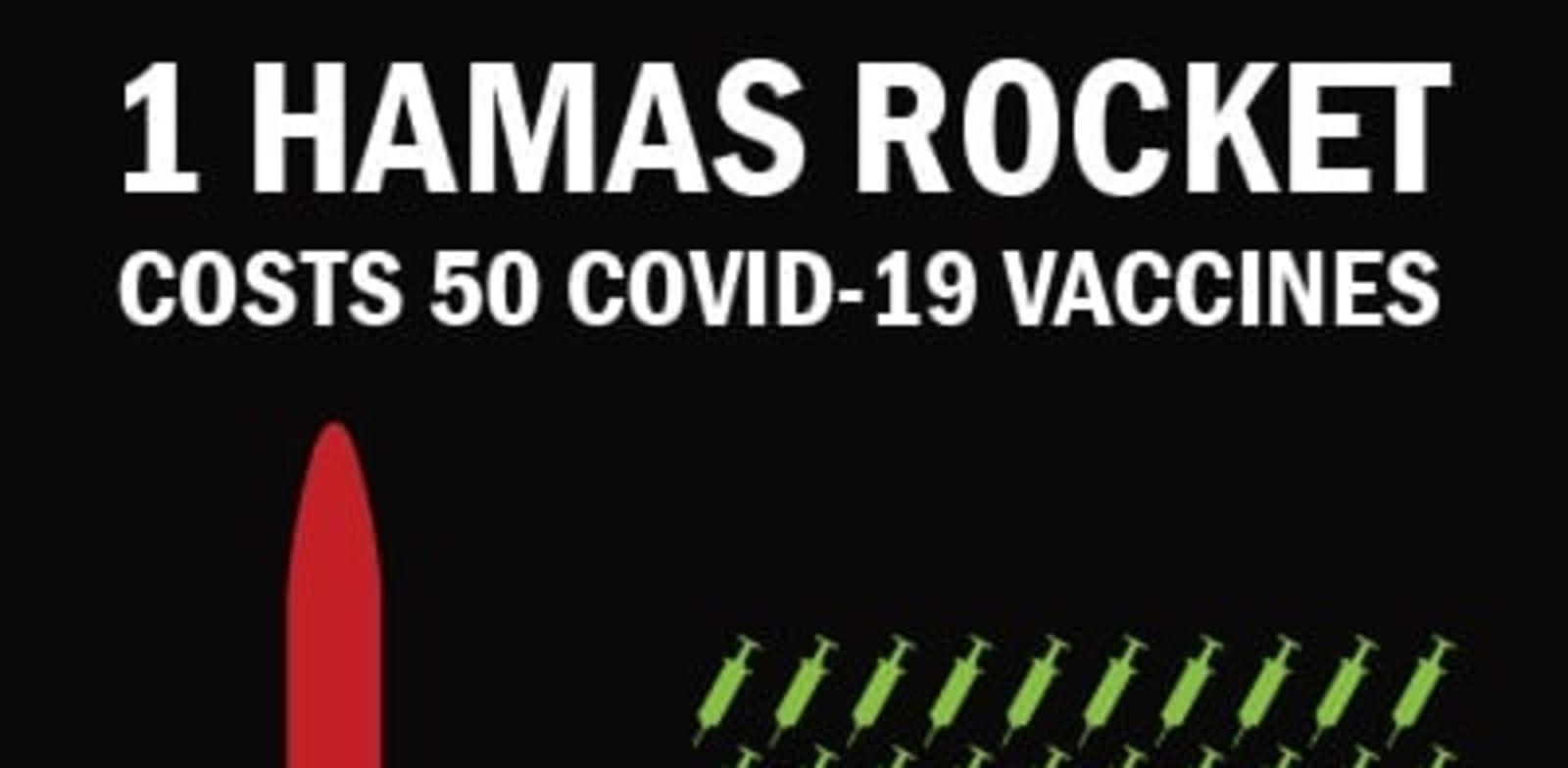 """""""טיל אחד של החמאס עולה כמו 50 חיסונים לקורונה"""" / צילום: עמוד הפייסבוק של משרד החוץ"""