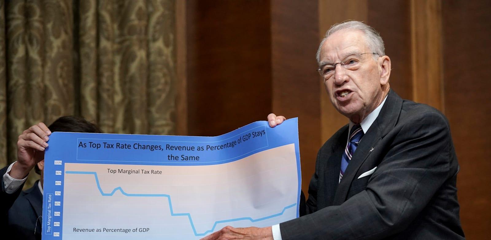 הסנאטור צ'אק גרסלי בדיוני התקציב. רגולציה הדוקה יותר / צילום: Associated Press, Greg Nash