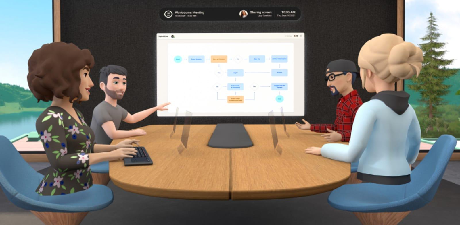 חדר עבודה וירטואלי של פייסבוק / צילום: פייסבוק