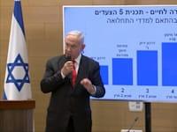 נתניהו מציג את תוכנית החזרה לשגרה / צילום: מתוך מסיבת העיתונאים