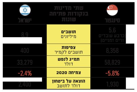 תוכנית סינגפור של בנט זה תוכנית של נרקומן שלוקח סמי הזיה כל השקרים של בנט הנוכל היהודי הכי גדול בעולם  %D7%A9%D7%AA%D7%99-%D7%9E%D7%93%D7%99%D7%A0%D7%95%D7%AA-%D7%91%D7%A0%D7%A7%D7%95%D7%93%D7%95%D7%AA-%D7%A4%D7%AA%D7%99%D7%97%D7%94-%D7%A9%D7%95%D7%A0%D7%95%D7%AA-_praqoa