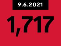 1,717 מאז תחילת השנה