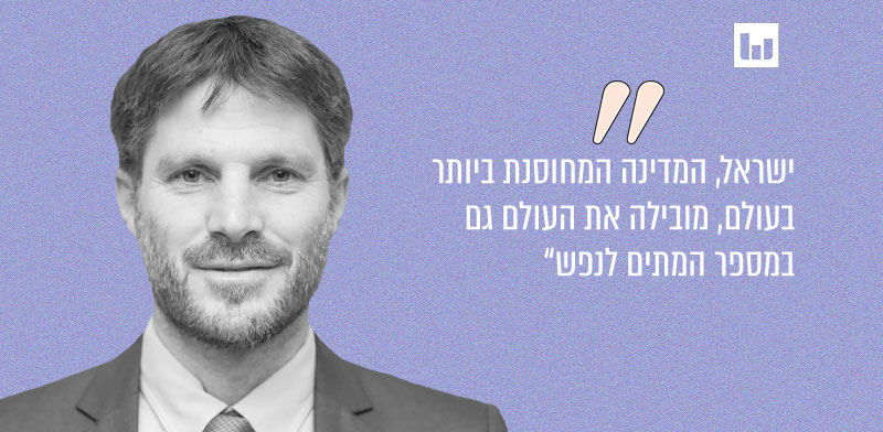 בצלאל סמוטריץ', הציונות הדתית.  טוויטר, 30.9.21 / צילום: יצחק קלמן