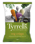 Tyrrell's mixed roots