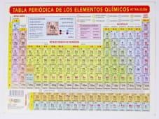 Didactico Tabla Periodica De Elementos Solarte