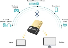 Adaptador Usb A Bluetooth