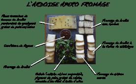 Plateau de fromages corses
