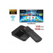 Convertidor A Smart Tv, Android Tv, Tv Box Tx3 Mini
