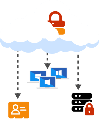 Cloud Identities, Devices and Network