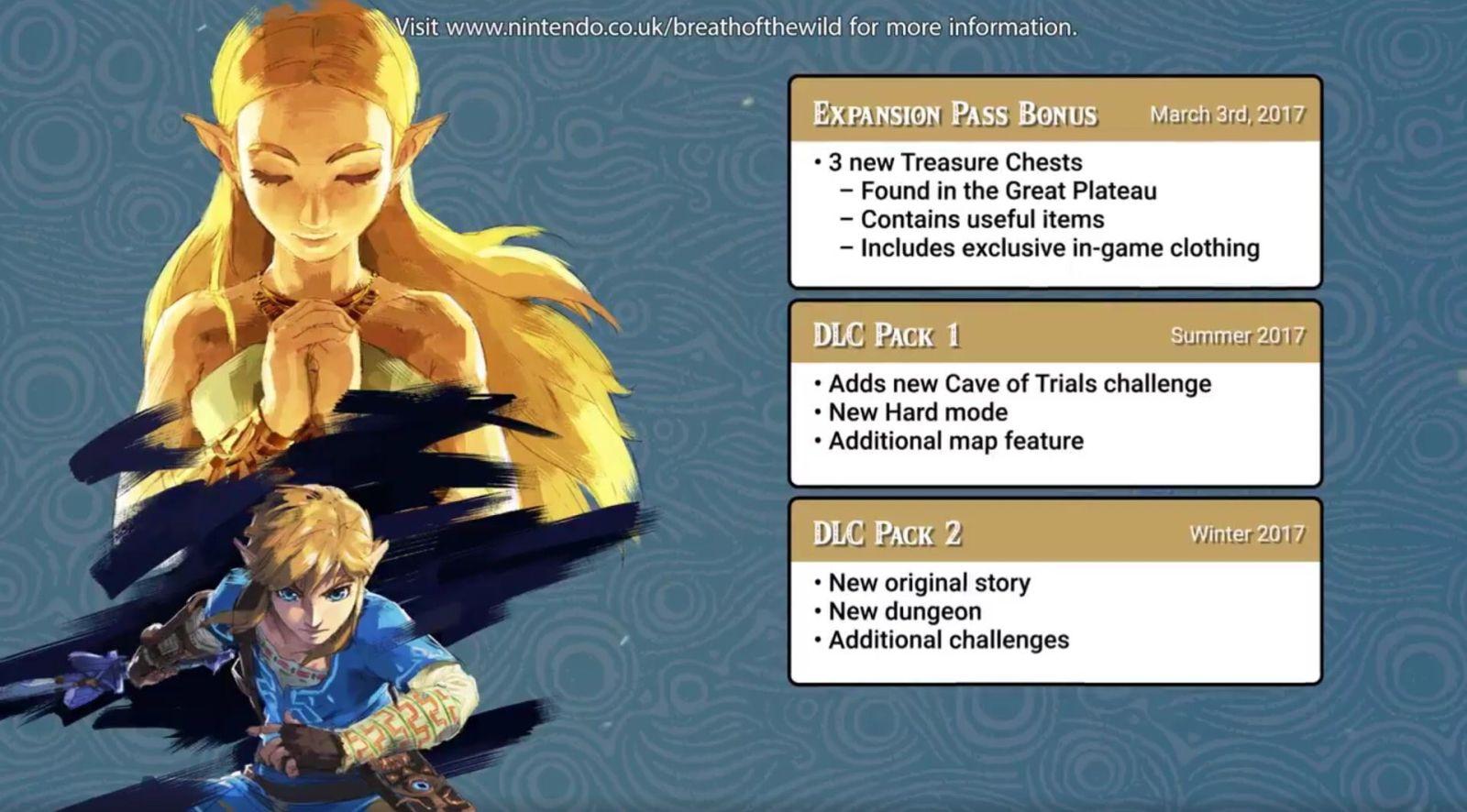 zelda breath of the wild expansion pass Zelda: Breath of the Wild will have a DLC Expansion Pass