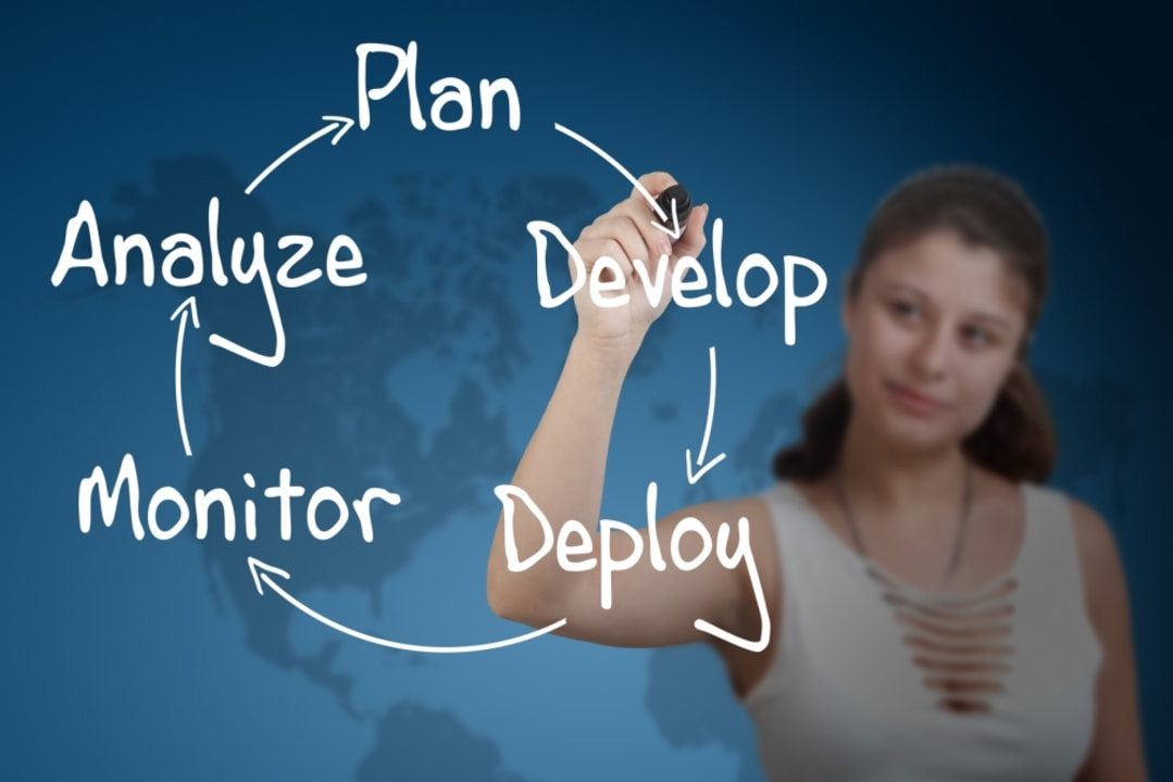 Implementing continuous improvement