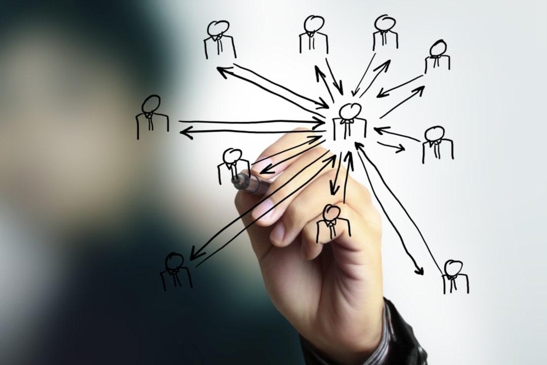 Emotional intelligence: Relationship management
