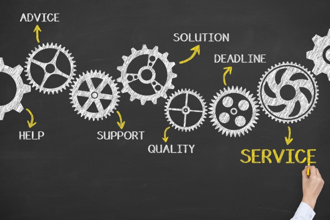 The quality customer service process