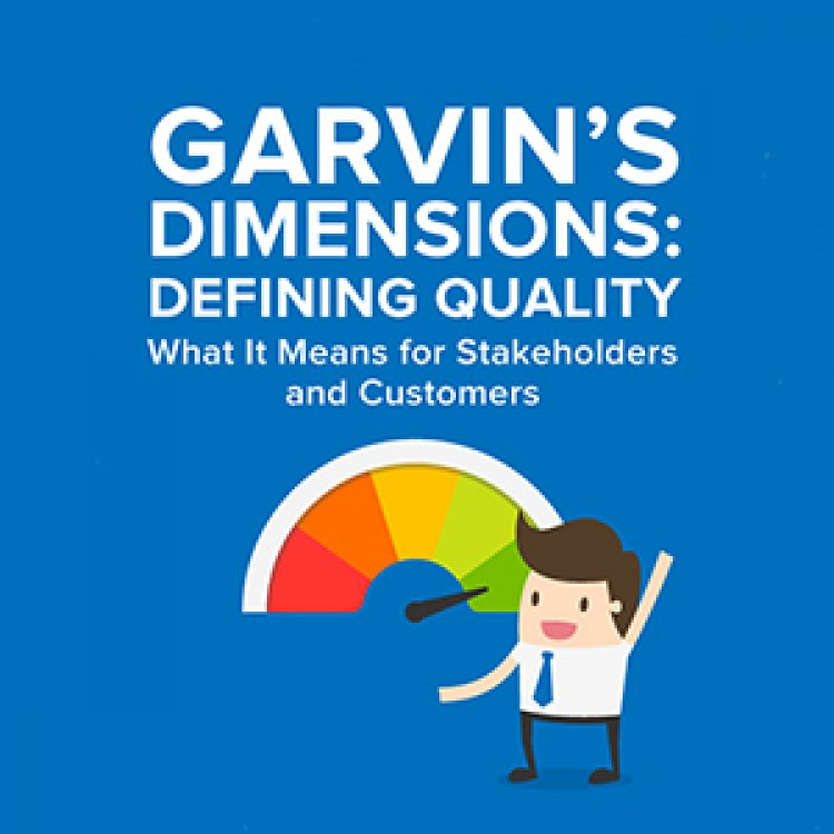 Garvin's Dimensions: Defining Quality Infographic image