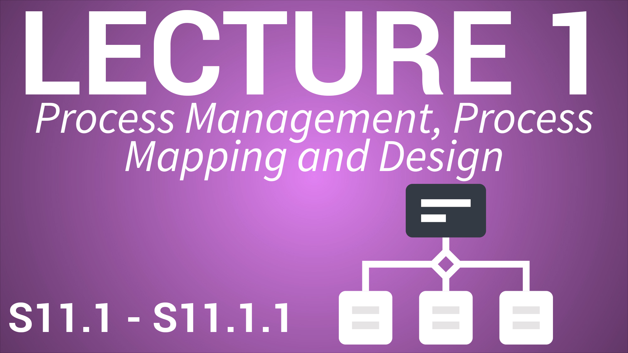 Operations Management 2 - Process Mapping & Supply Chain - Lecture 1: Process Management, Process Mapping and Design
