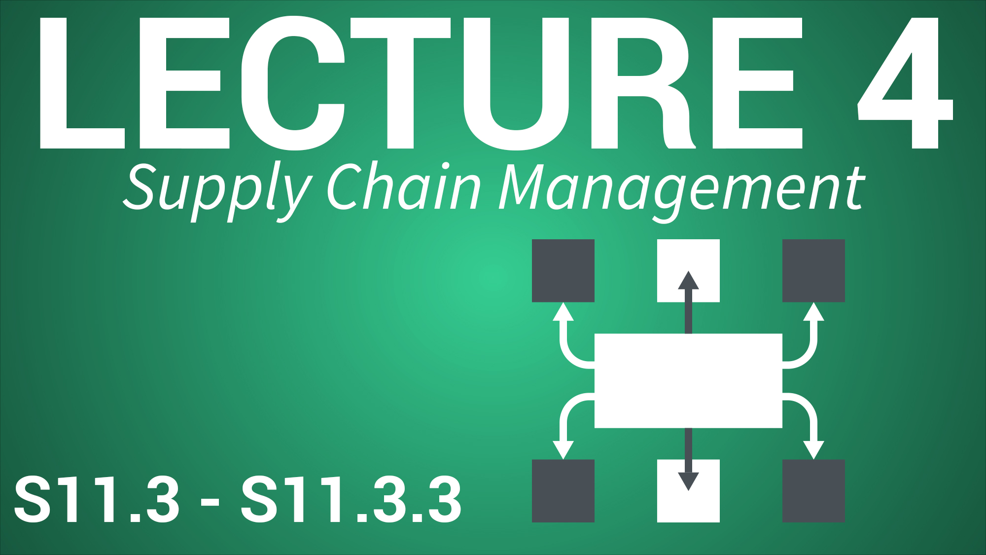 Operations Management 2 - Process Mapping & Supply Chain - Lecture 4: Supply Chain Management