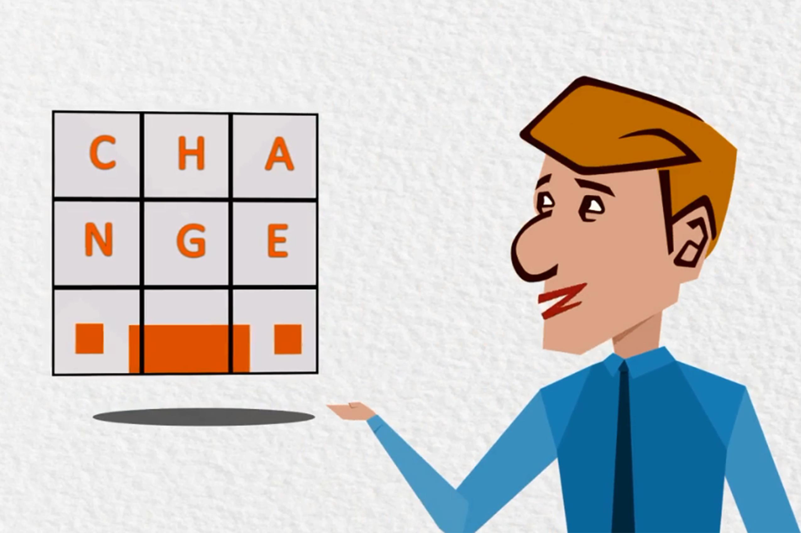Kurt Lewin's 3 Stages of Change Model