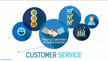 Customer Service: 02. Helping Customers Increase Income