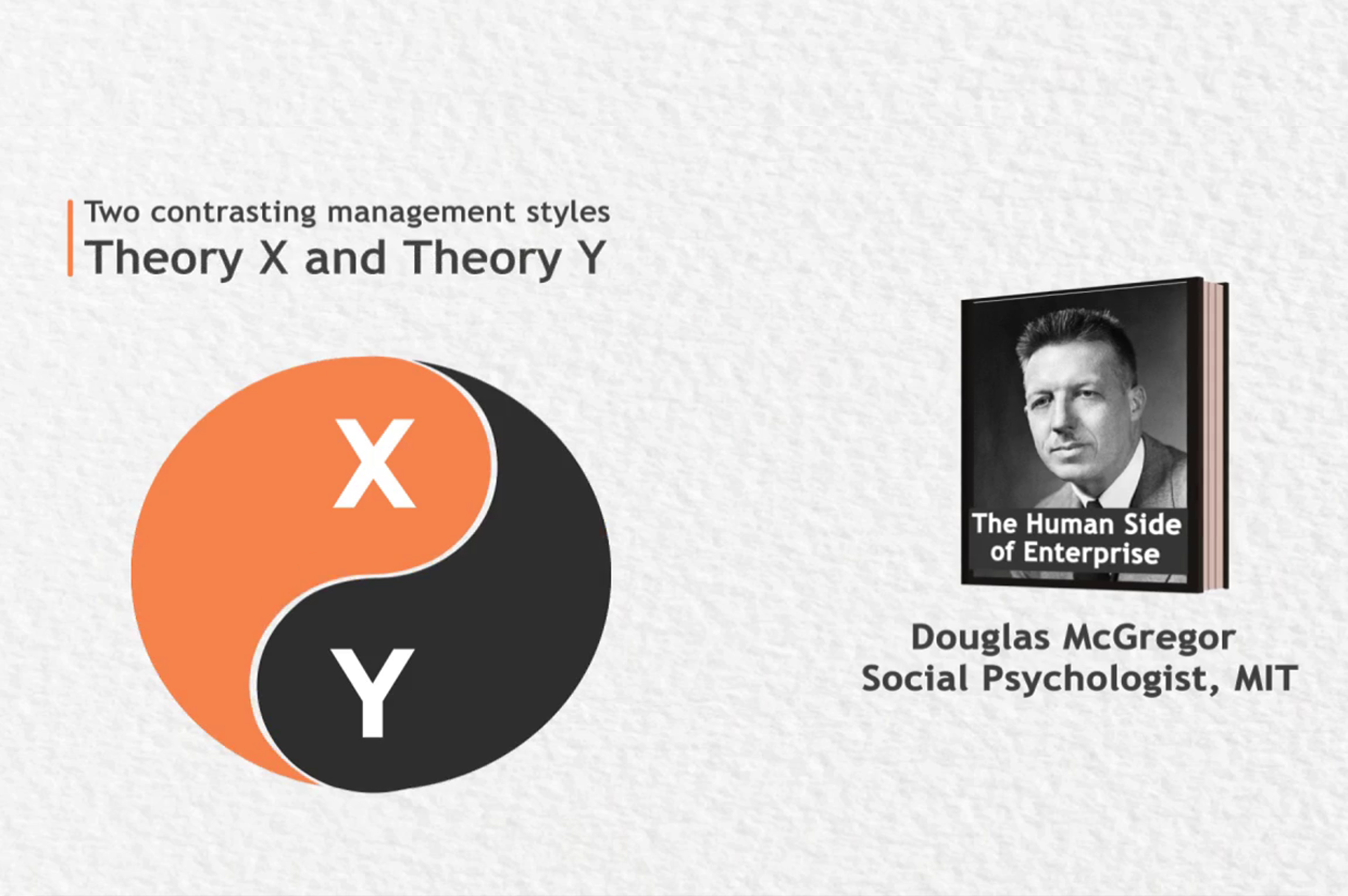 Motivating People - Theory X vs Theory Y