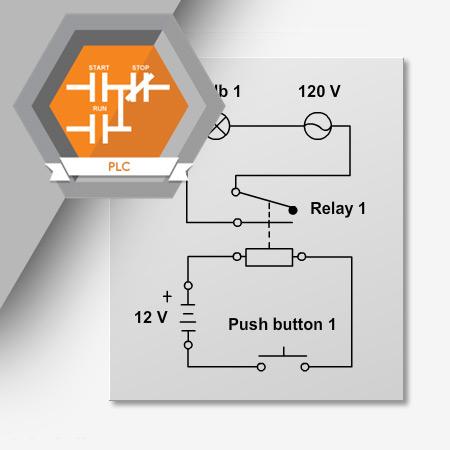 Basic Concepts of PLC Programming
