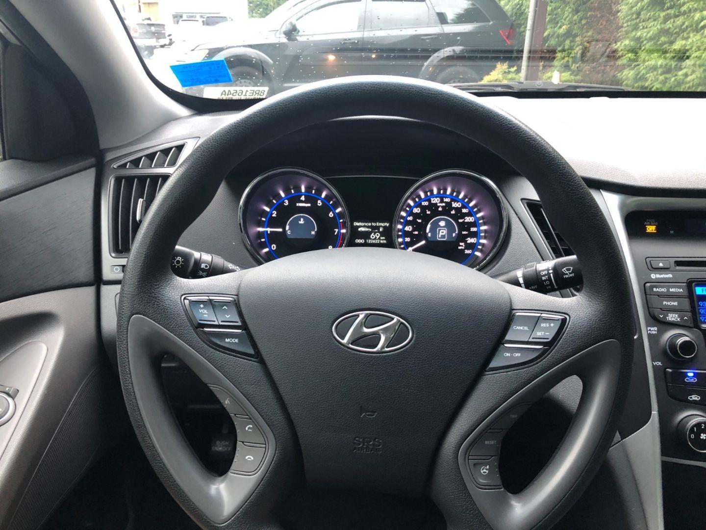 2014 Hyundai Sonata GL for sale in Surrey, British Columbia