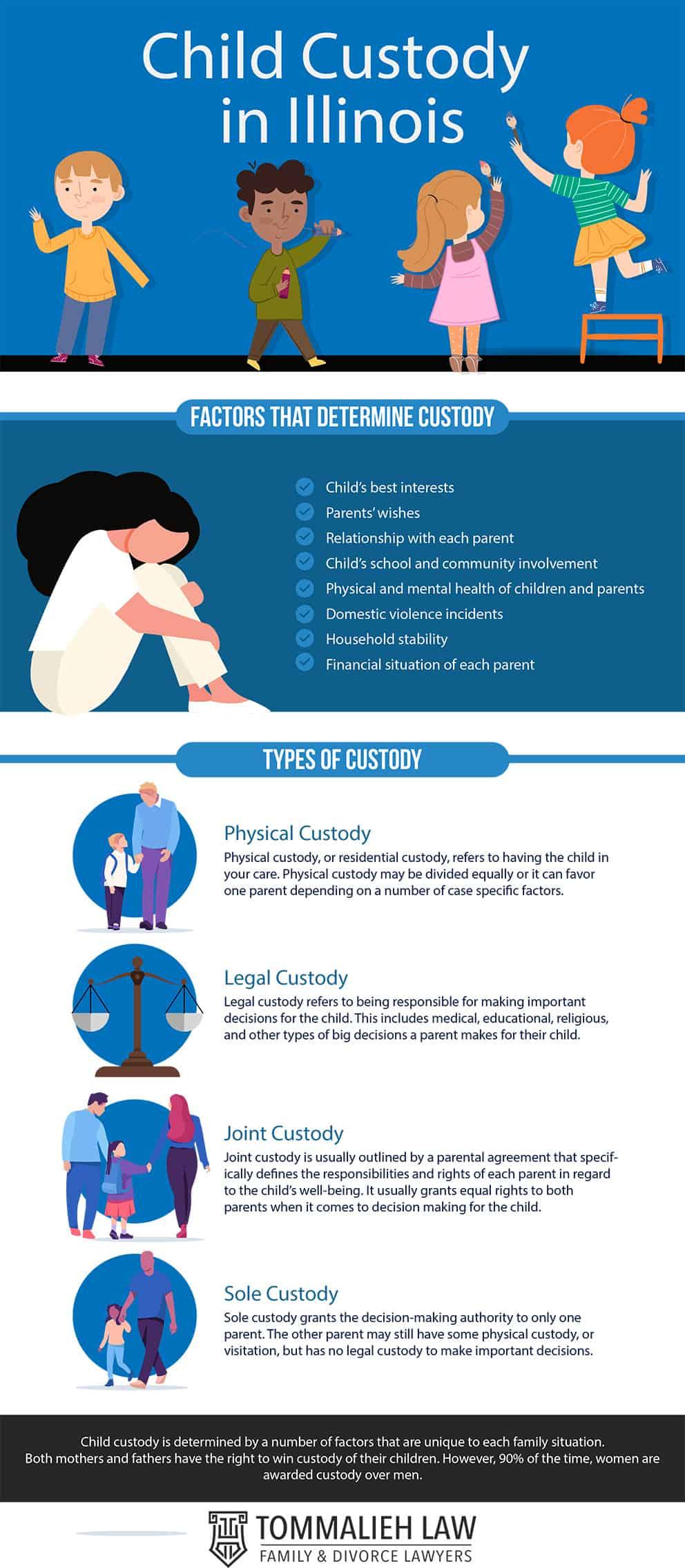 child custody in illinois infographic