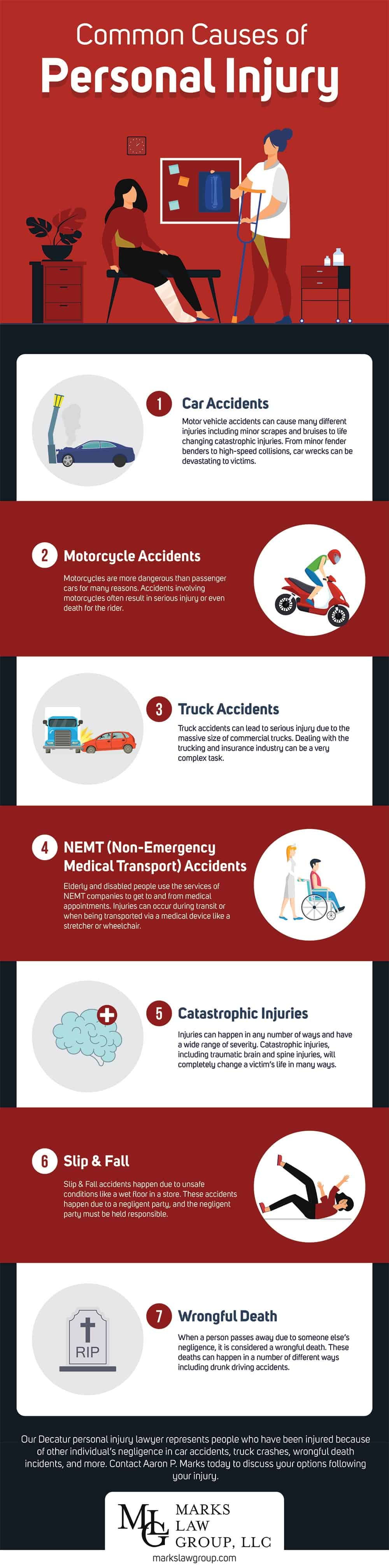Personal Injury - Infographic