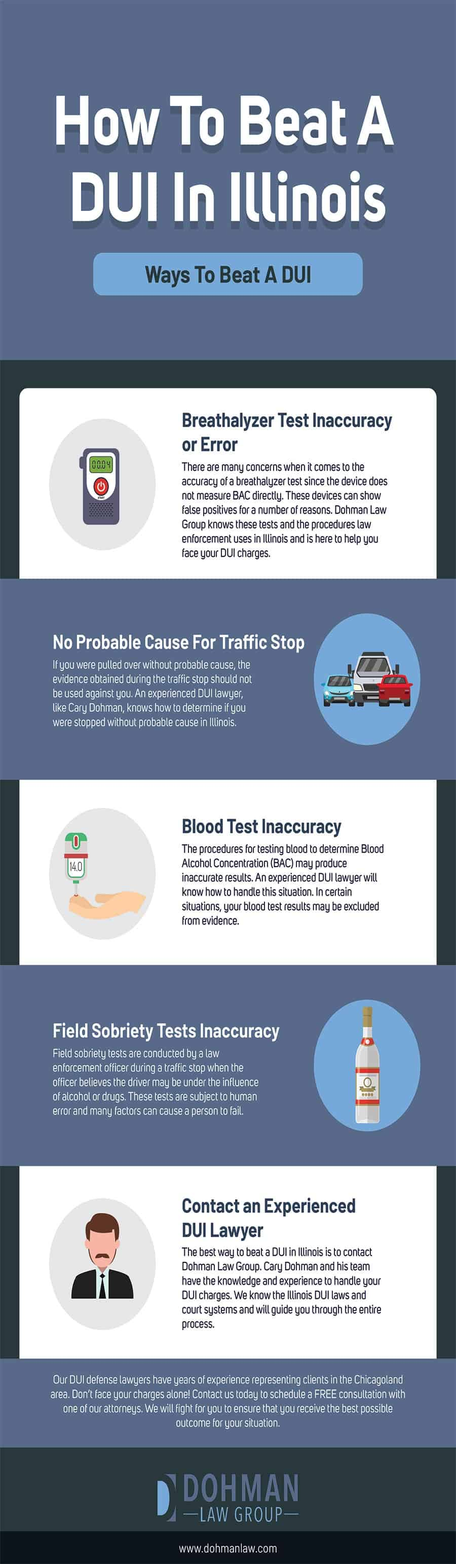 How to beat a DUI in Illinois - Infographic