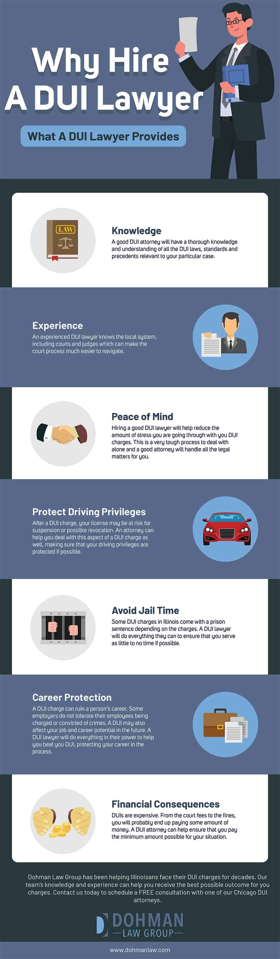 Rolling Meadows DUI Lawyer - Infographic