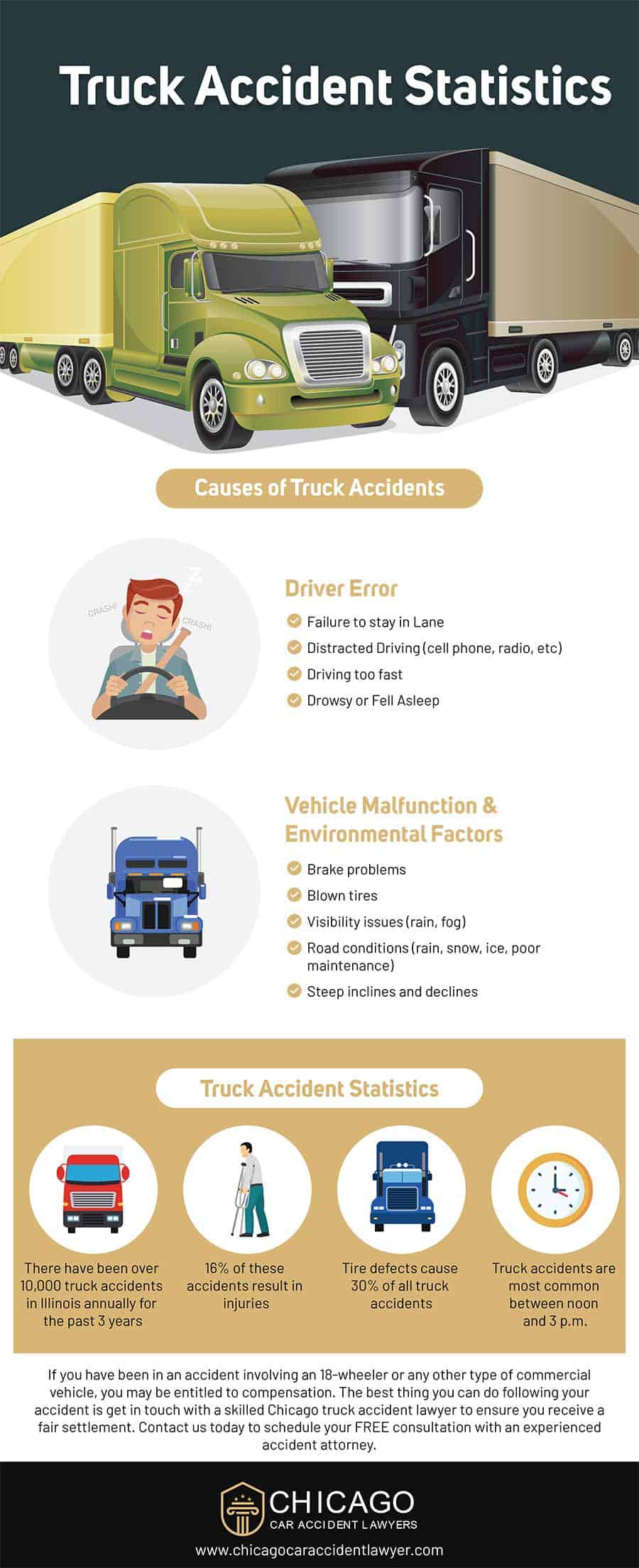 Truck Accident - Infographic