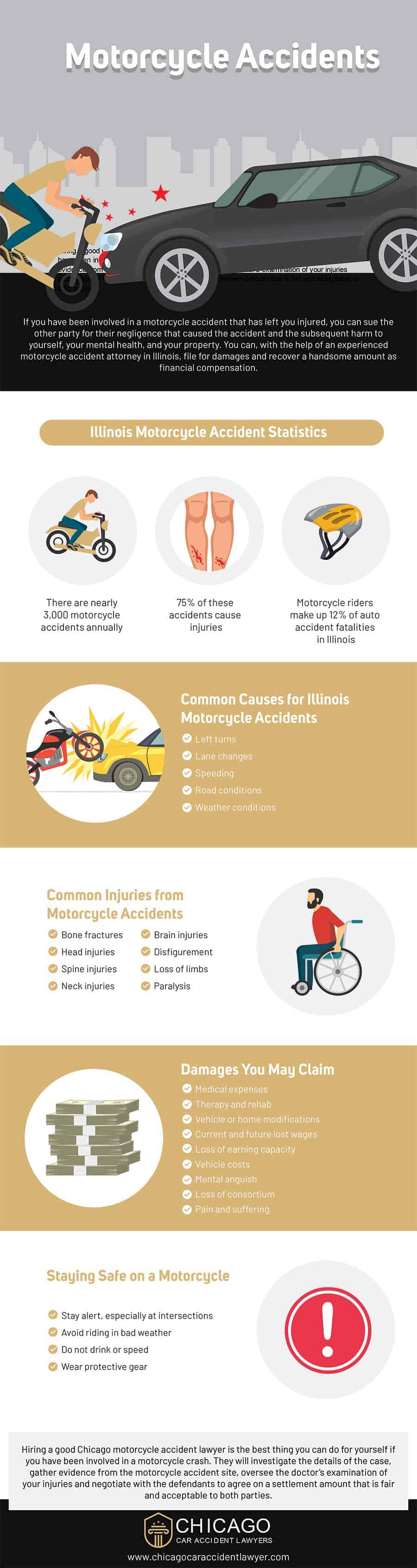 Motorcycle Accidents - Infographic