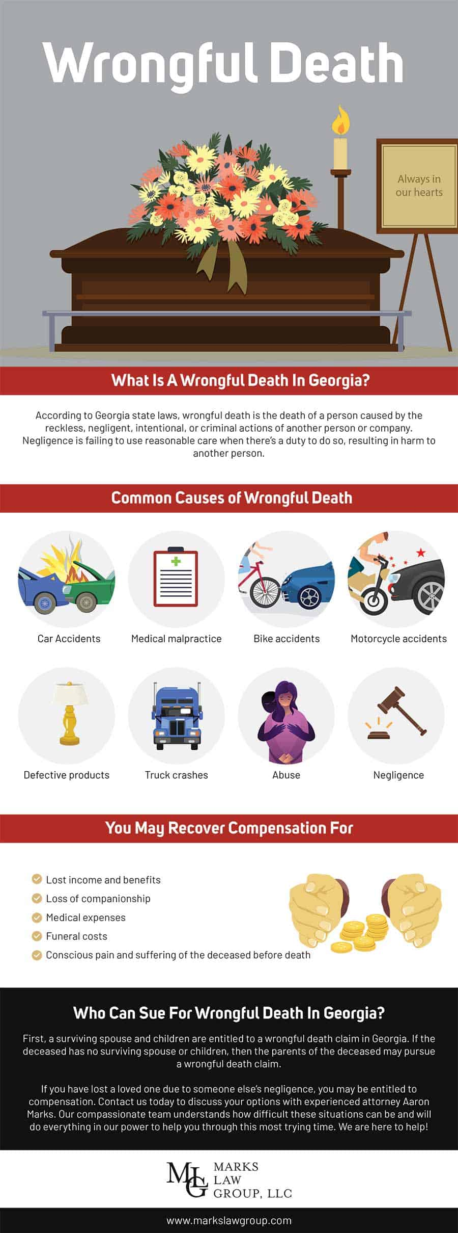 Wrongful Death - Infographic
