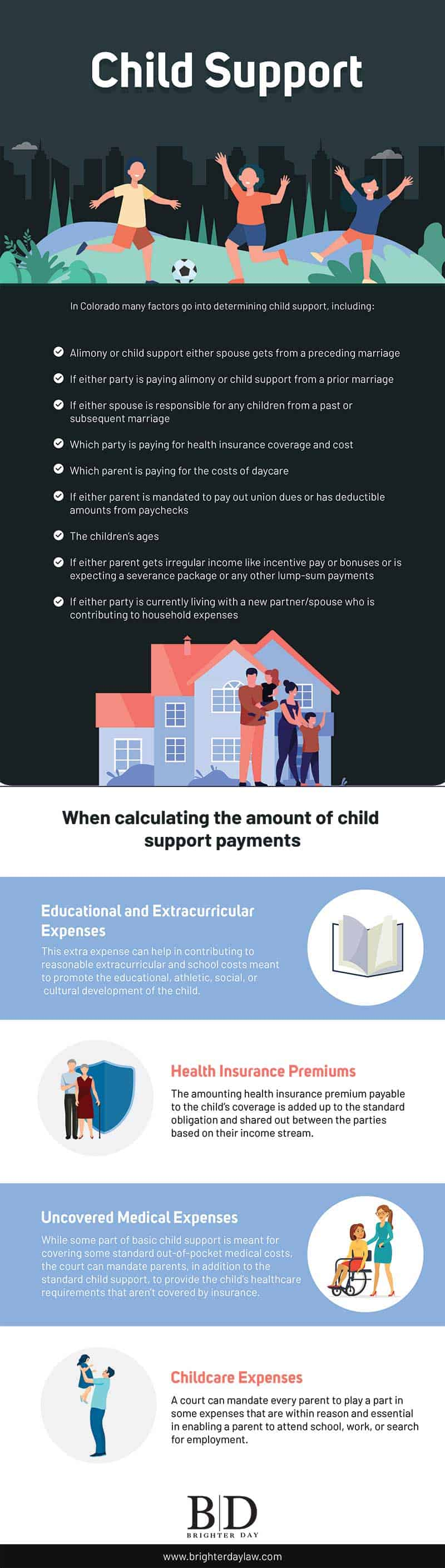 Child Support - Infographic