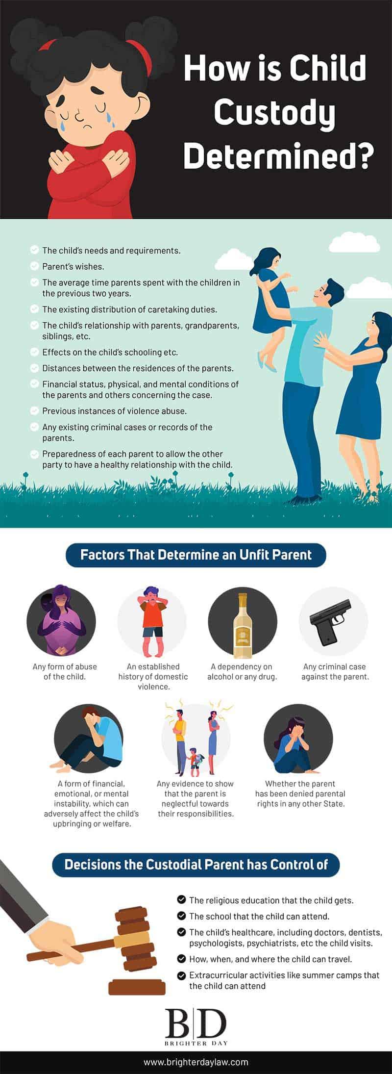 Child Custody - Infographic