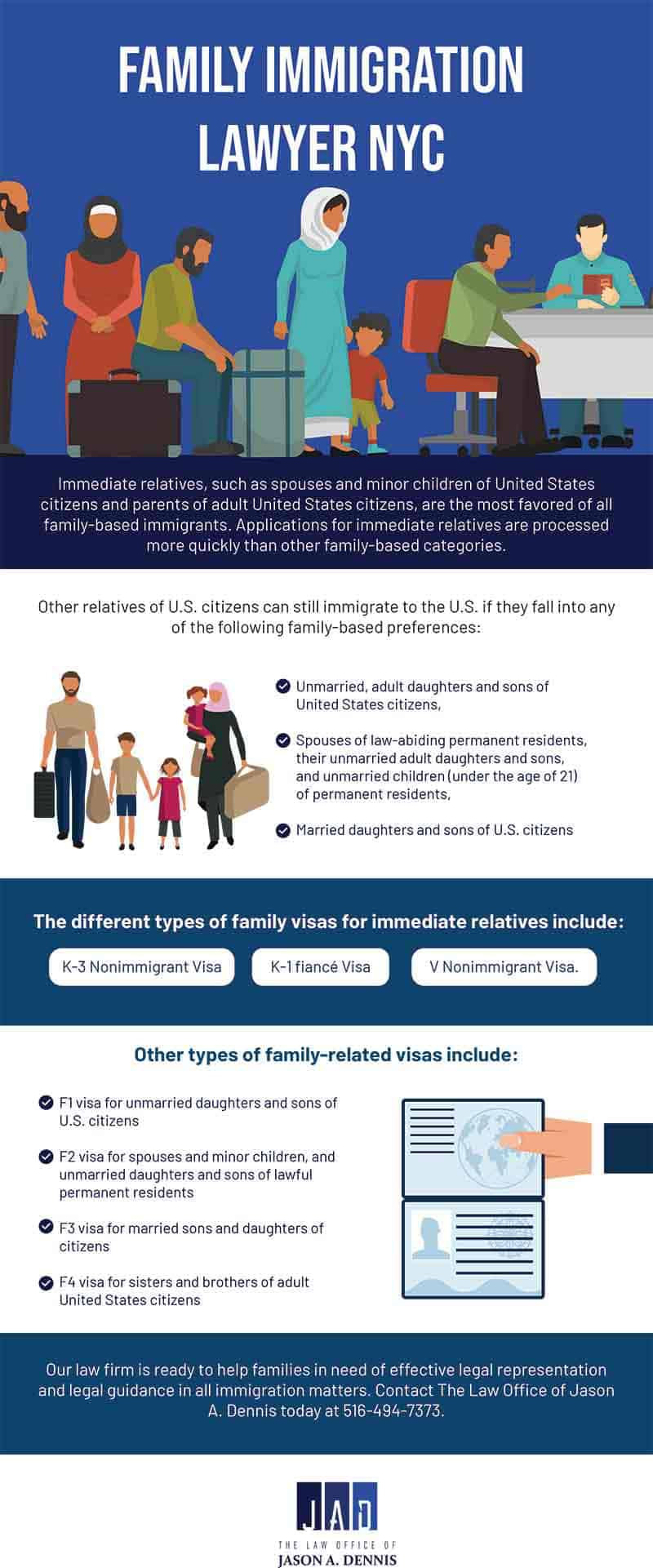 family immigration infographic