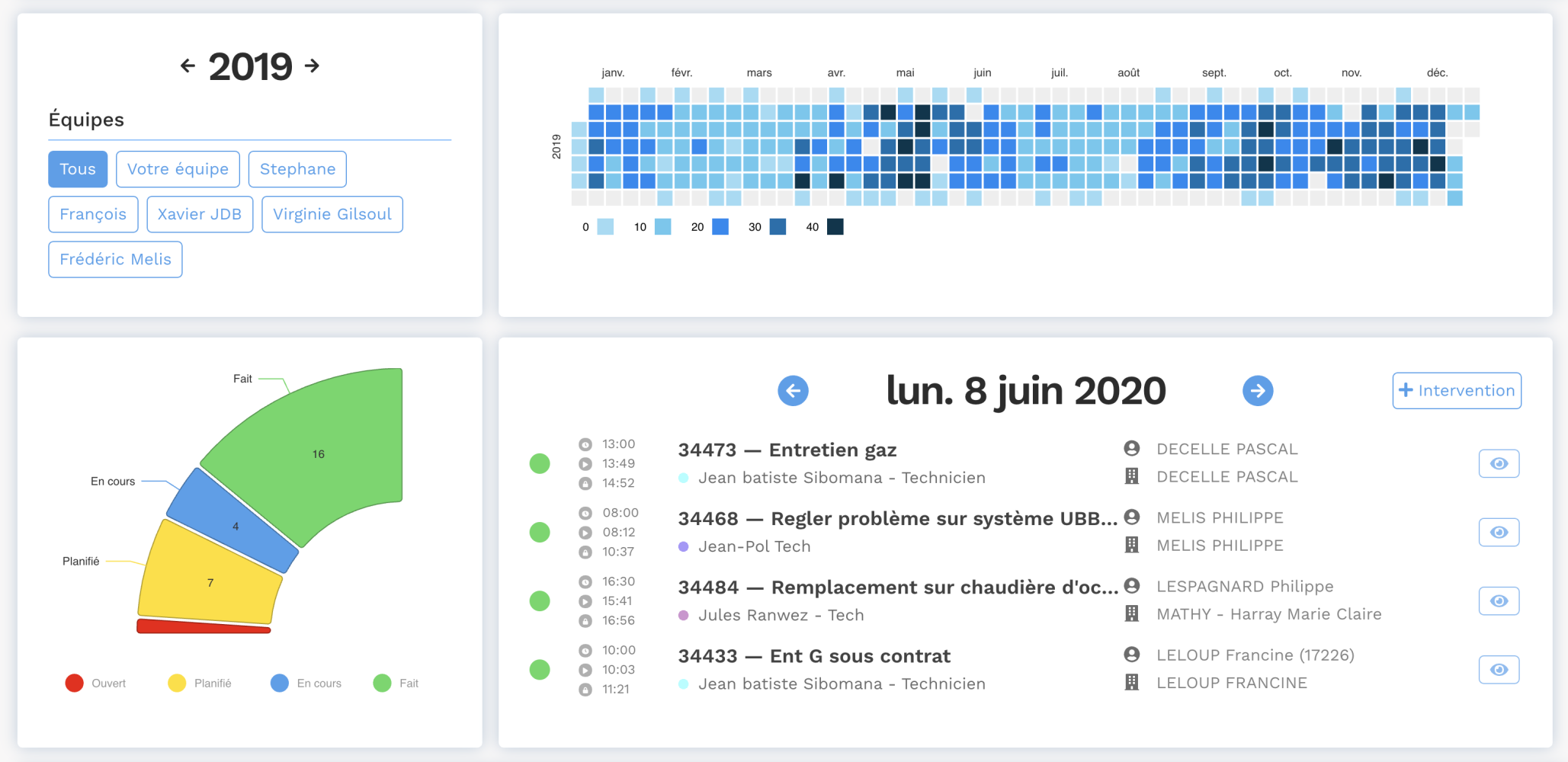 Optimisation de la planification des interventions grâce à la visualisation des data