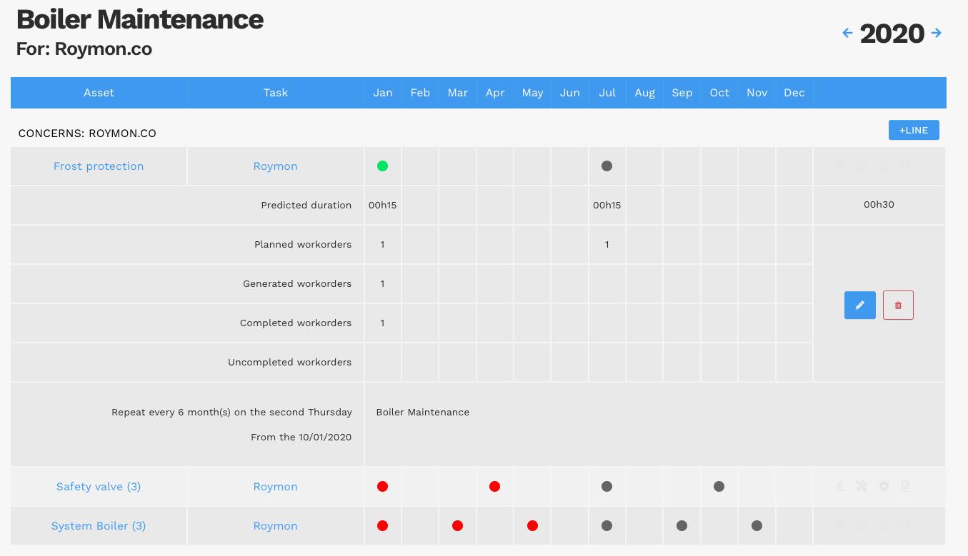 Maintenance contract management software - Yuman CMMS - Maintenance plan for equipment interventions