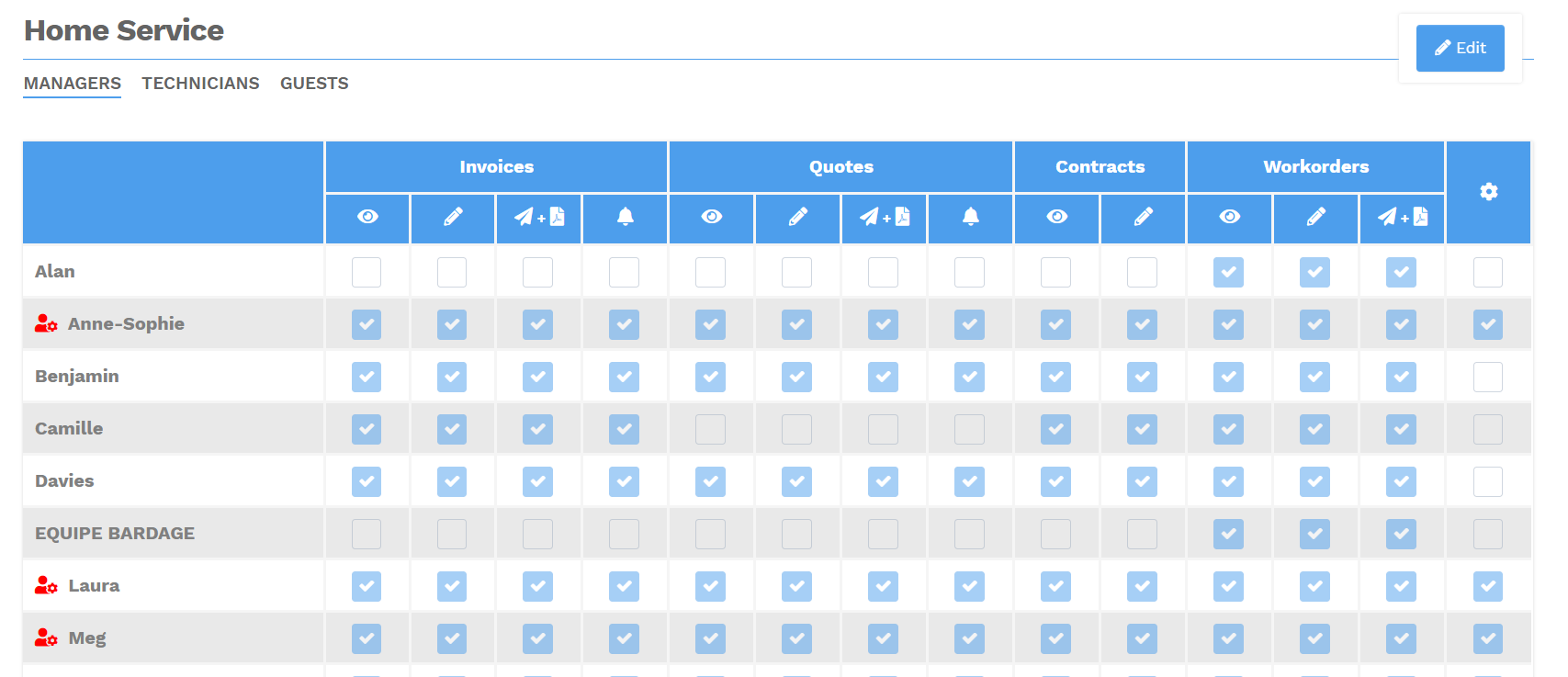 Maintenance management software - Yuman CMMS - user authorization technician customer manager